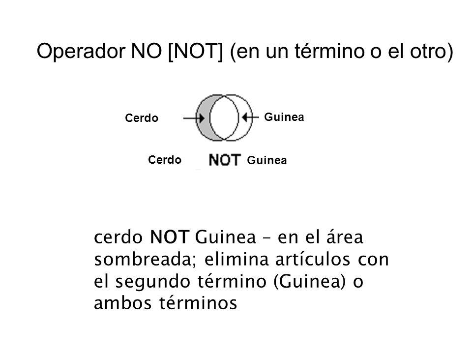 Operador NO [NOT] (en un término o el otro)